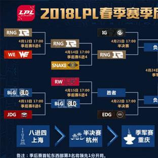 4月15日LPL季后赛首发阵容 Mole对阵强敌Doinb